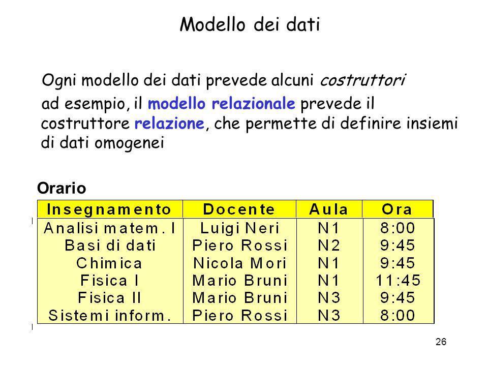 Modello dei dati Ogni modello dei dati prevede alcuni costruttori