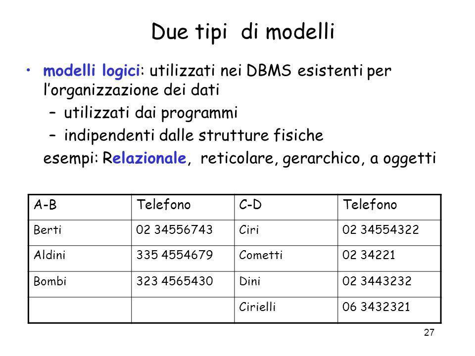 Due tipi di modellimodelli logici: utilizzati nei DBMS esistenti per l'organizzazione dei dati. utilizzati dai programmi.