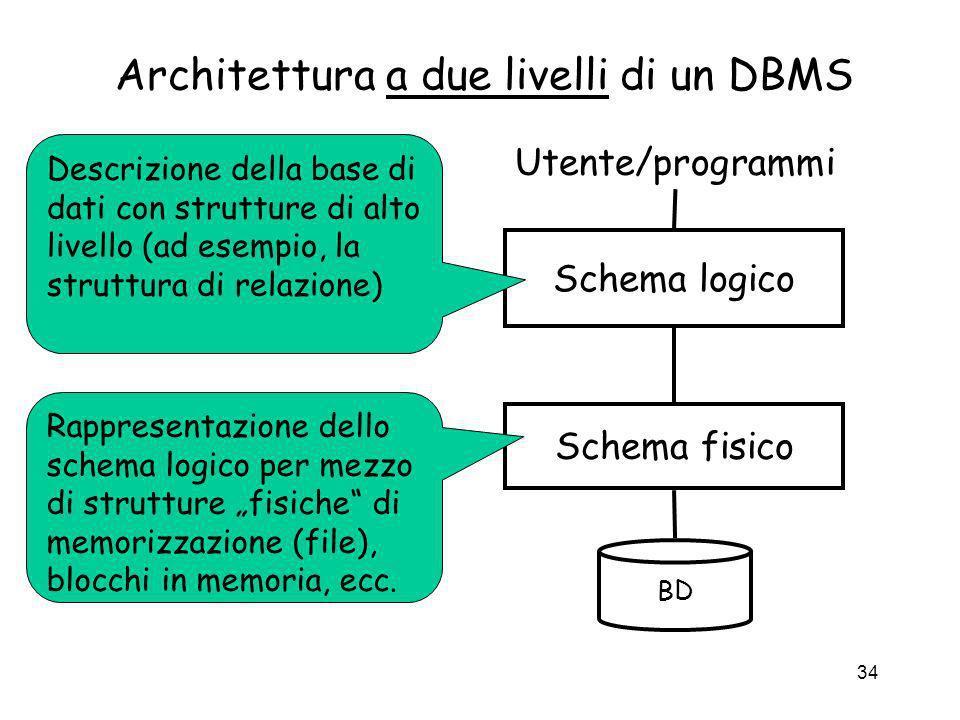 Architettura a due livelli di un DBMS