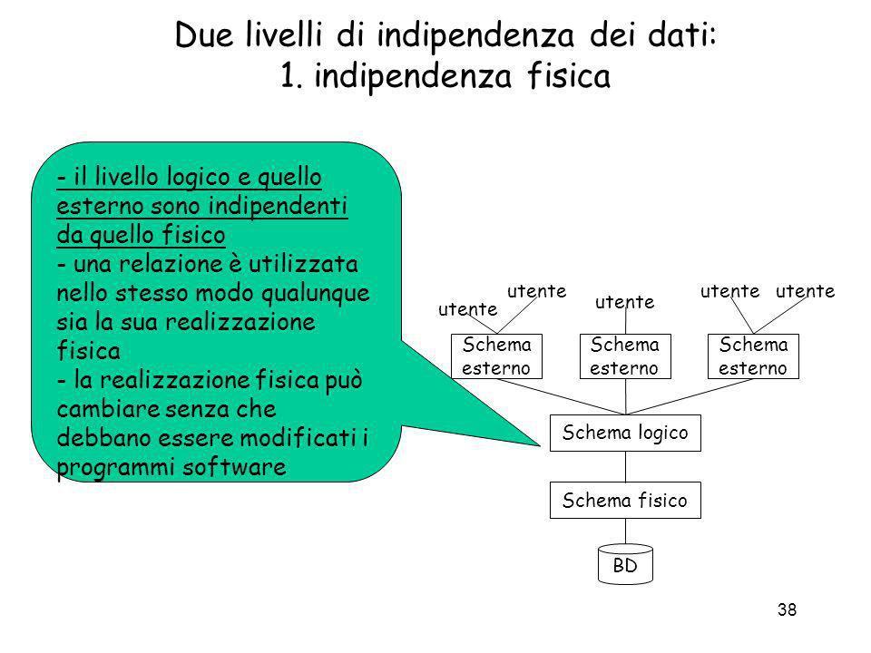 Due livelli di indipendenza dei dati: 1. indipendenza fisica