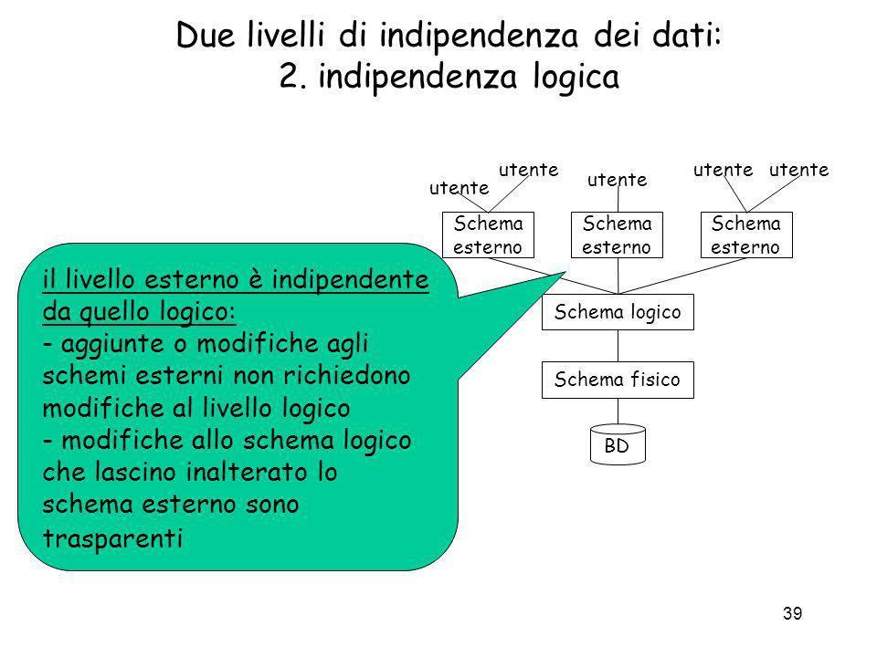 Due livelli di indipendenza dei dati: 2. indipendenza logica