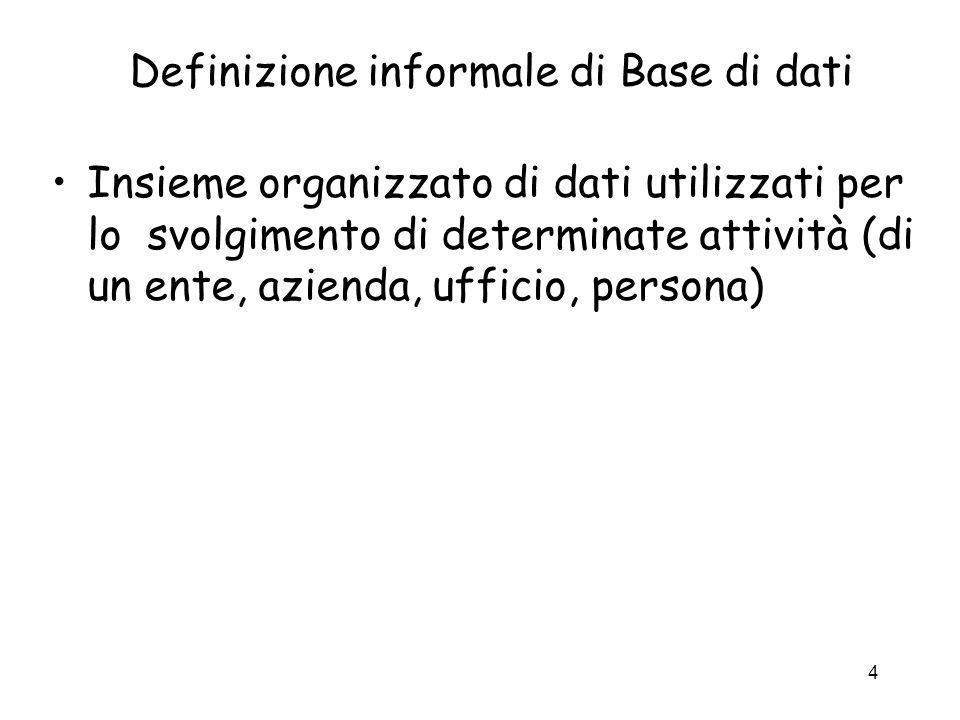 Definizione informale di Base di dati