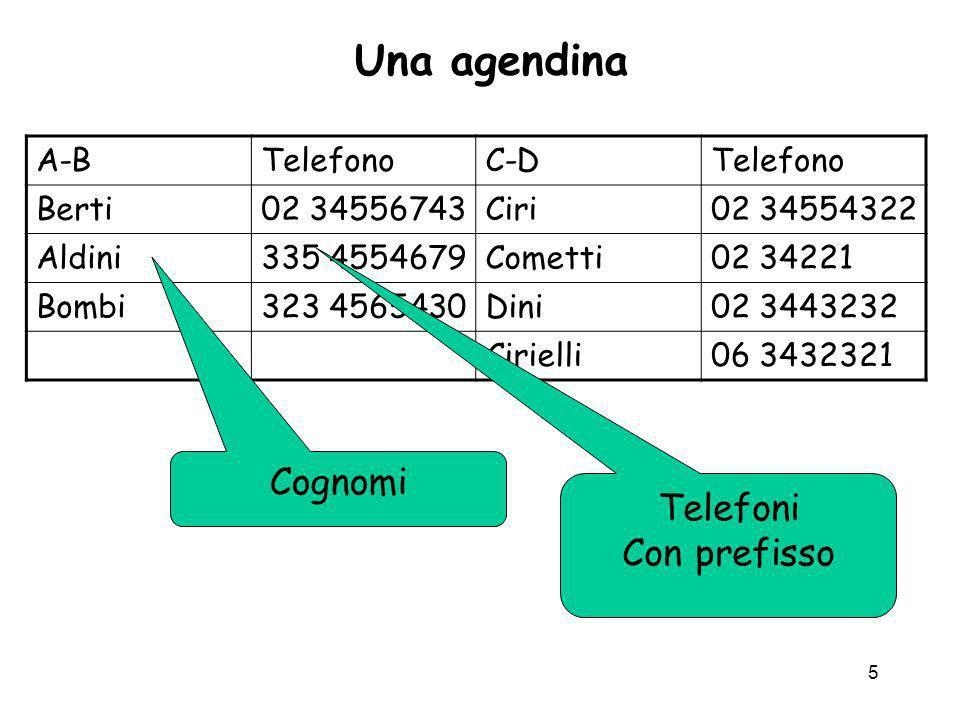 Una agendina Cognomi Telefoni Con prefisso A-B Telefono C-D Berti