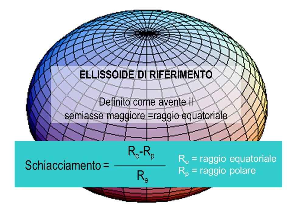 ELLISSOIDE DI RIFERIMENTO