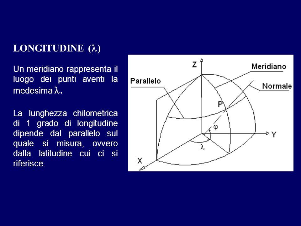 LONGITUDINE () Un meridiano rappresenta il luogo dei punti aventi la medesima .