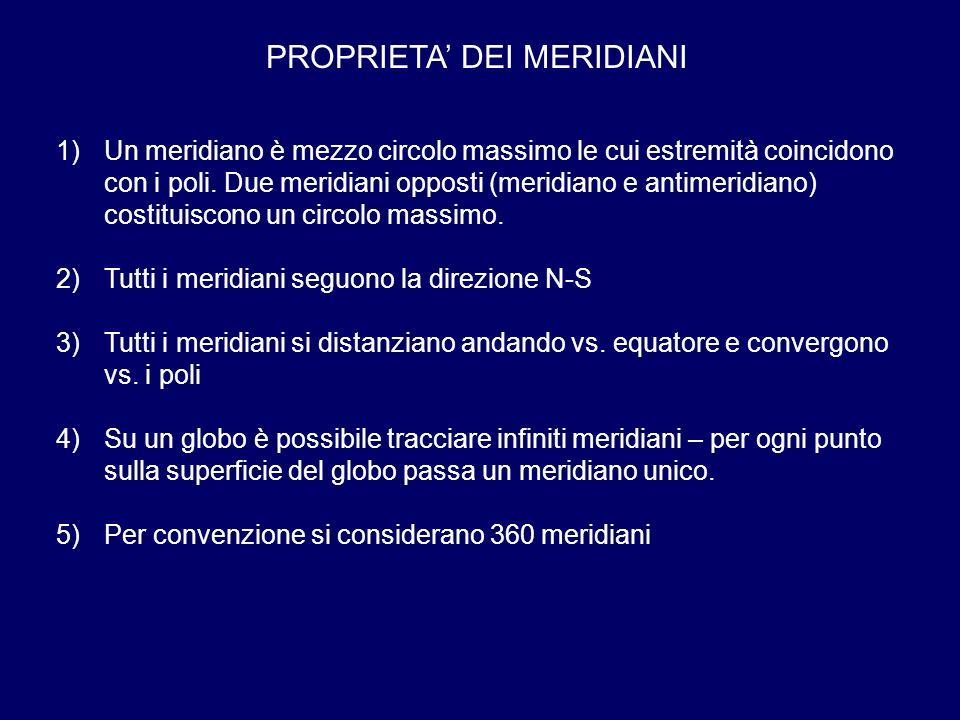PROPRIETA' DEI MERIDIANI