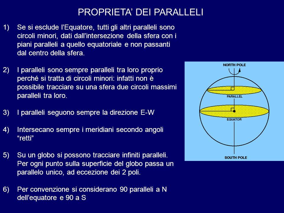 PROPRIETA' DEI PARALLELI