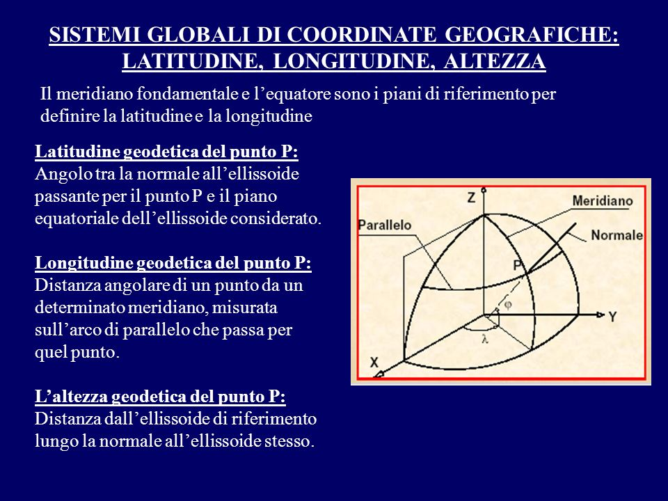 SISTEMI GLOBALI DI COORDINATE GEOGRAFICHE:
