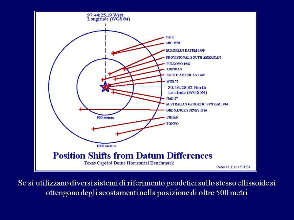 Se si utilizzano diversi sistemi di riferimento geodetici sullo stesso ellissoide si ottengono degli scostamenti nella posizione di oltre 500 metri