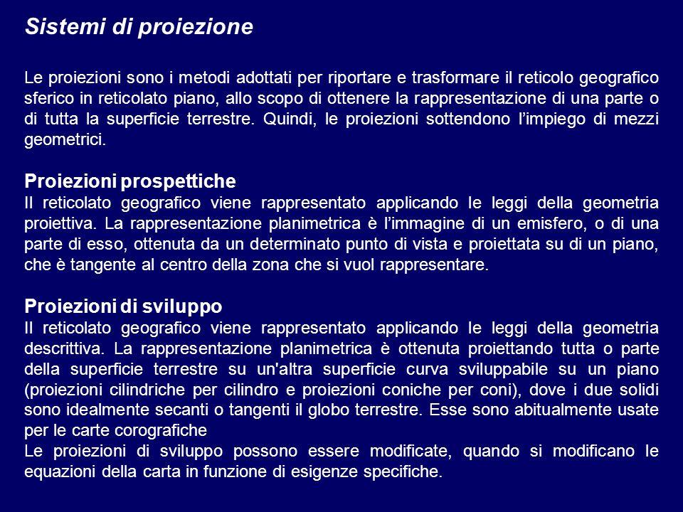 Sistemi di proiezione Proiezioni prospettiche Proiezioni di sviluppo