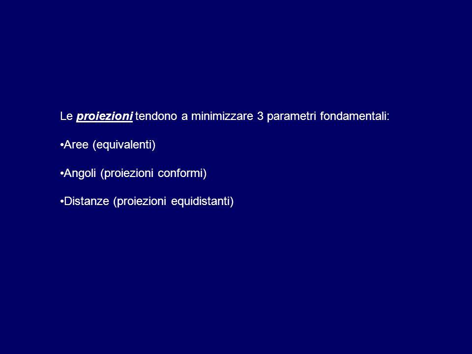 Le proiezioni tendono a minimizzare 3 parametri fondamentali: