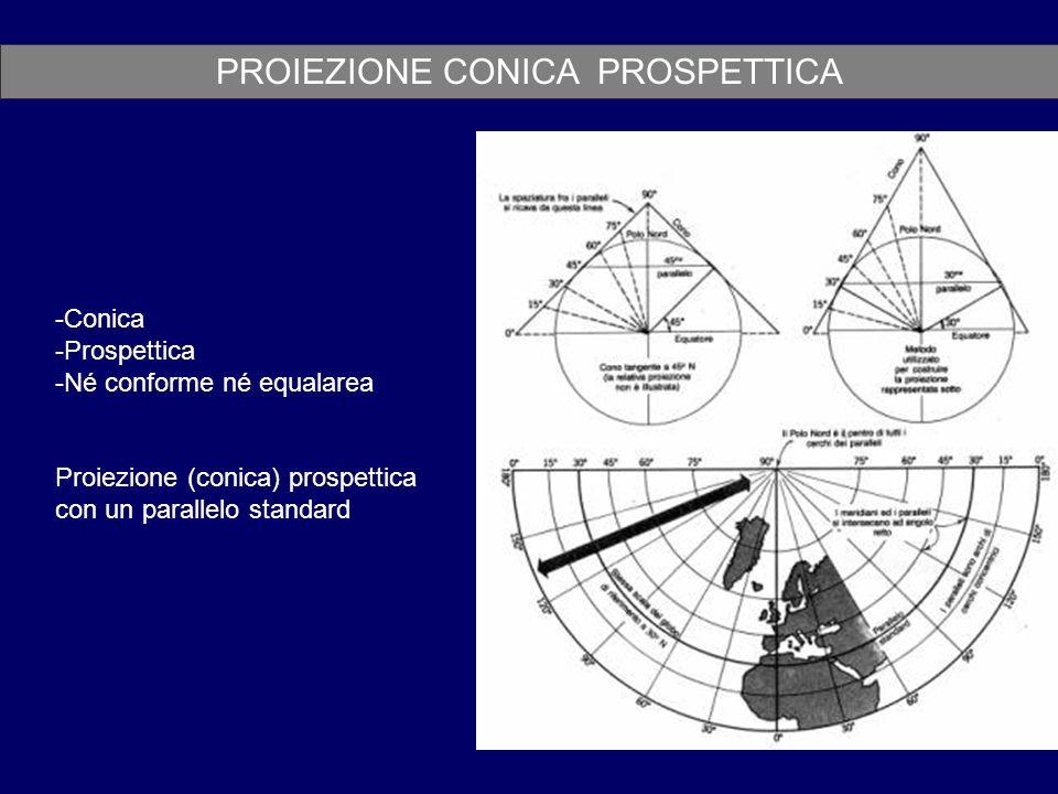PROIEZIONE CONICA PROSPETTICA