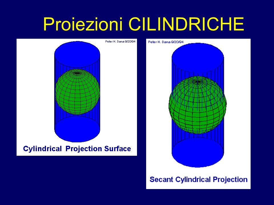 Proiezioni CILINDRICHE