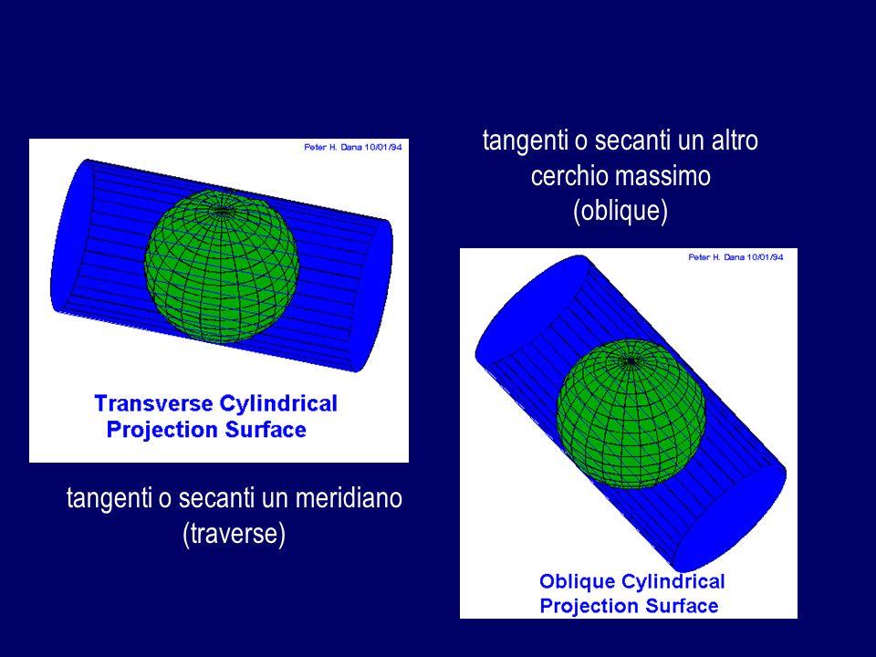 tangenti o secanti un altro cerchio massimo (oblique)