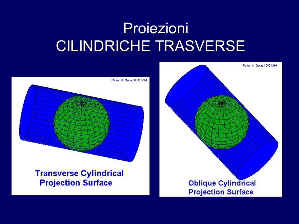 CILINDRICHE TRASVERSE