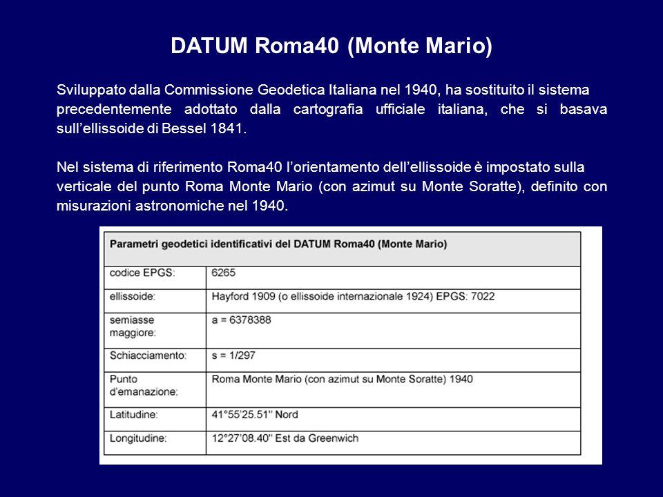 DATUM Roma40 (Monte Mario)