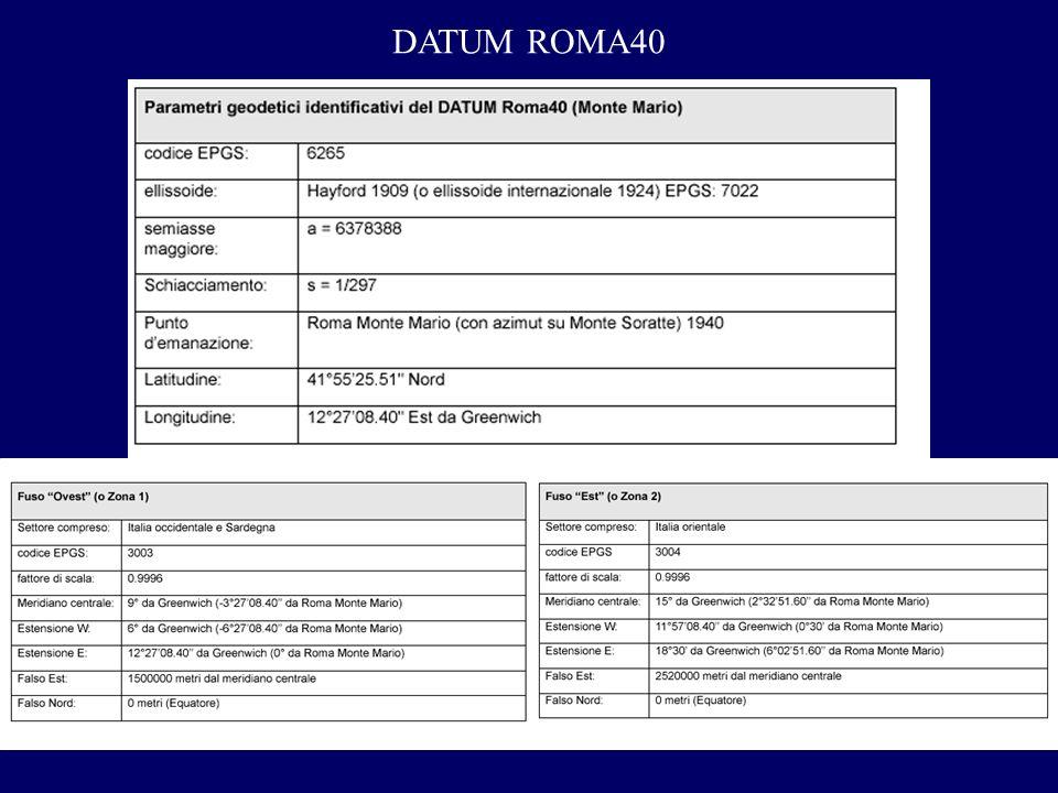 DATUM ROMA40