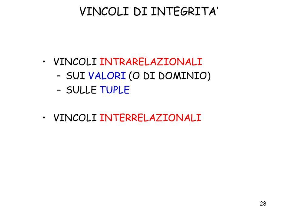 VINCOLI DI INTEGRITA' VINCOLI INTRARELAZIONALI