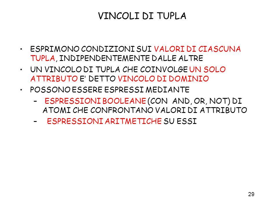 VINCOLI DI TUPLA ESPRIMONO CONDIZIONI SUI VALORI DI CIASCUNA TUPLA, INDIPENDENTEMENTE DALLE ALTRE.
