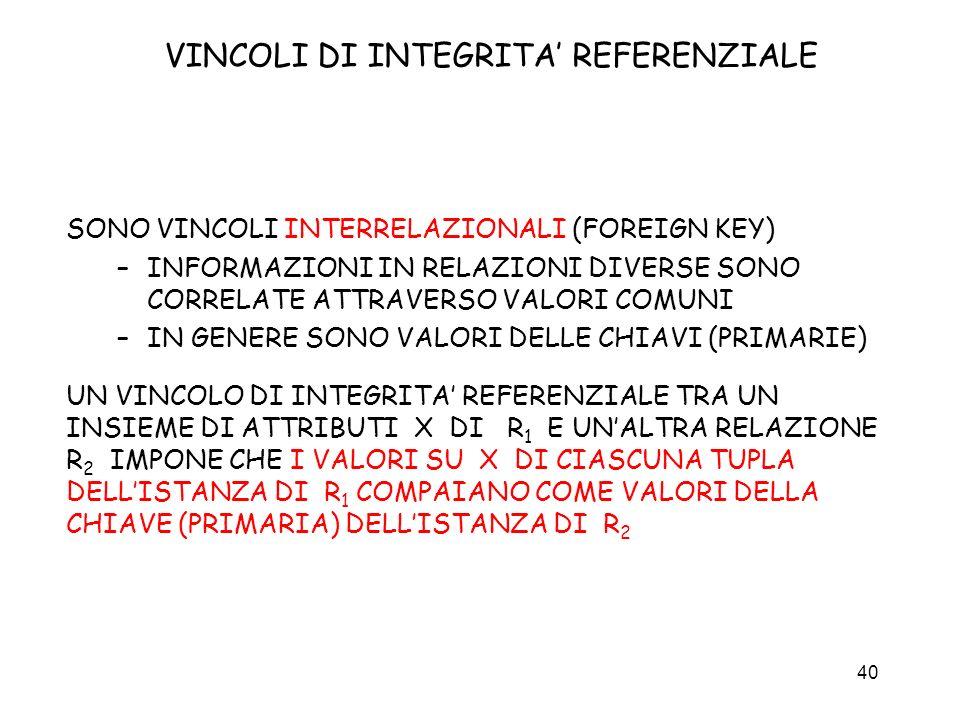 VINCOLI DI INTEGRITA' REFERENZIALE