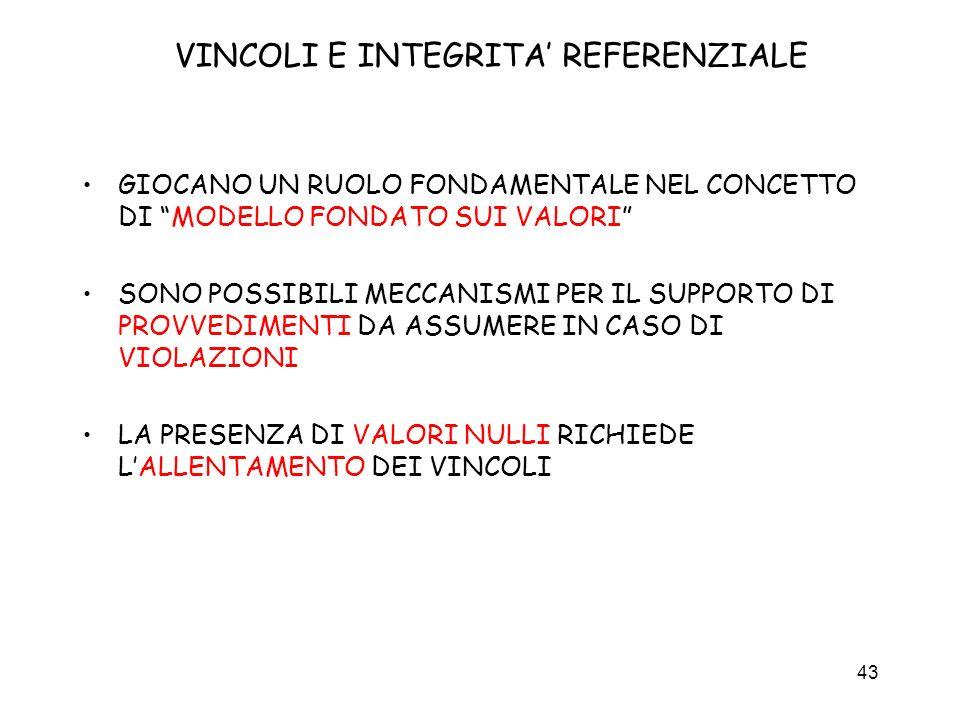 VINCOLI E INTEGRITA' REFERENZIALE