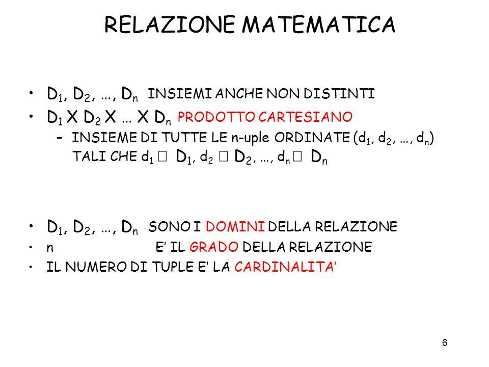 RELAZIONE MATEMATICA D1, D2, …, Dn INSIEMI ANCHE NON DISTINTI