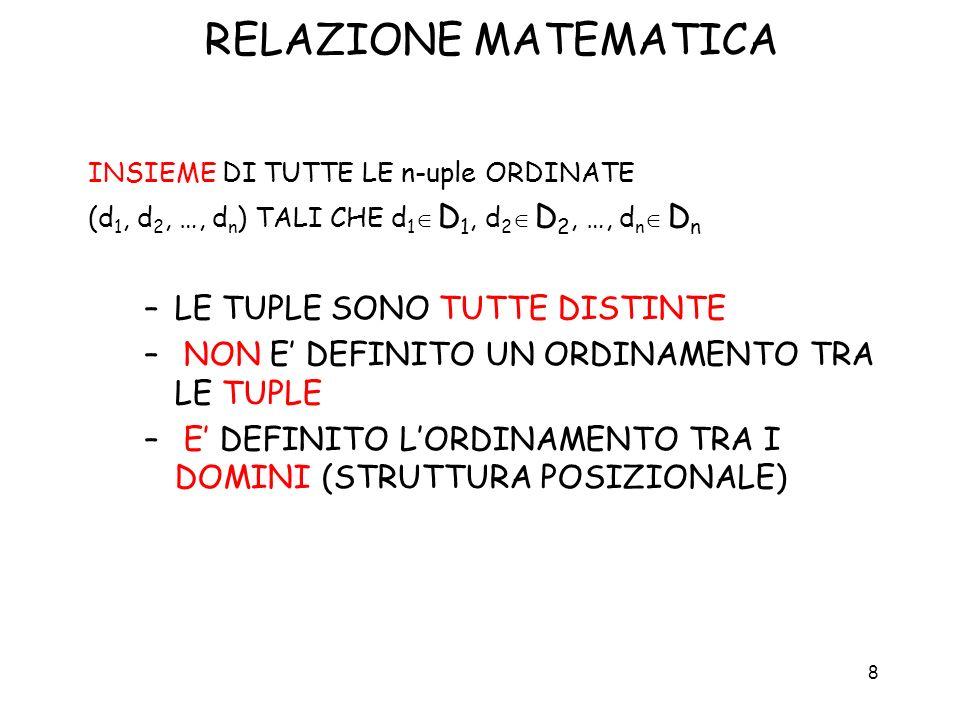 RELAZIONE MATEMATICA LE TUPLE SONO TUTTE DISTINTE