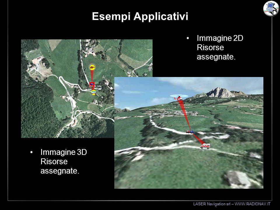 Esempi Applicativi Immagine 2D Risorse assegnate.