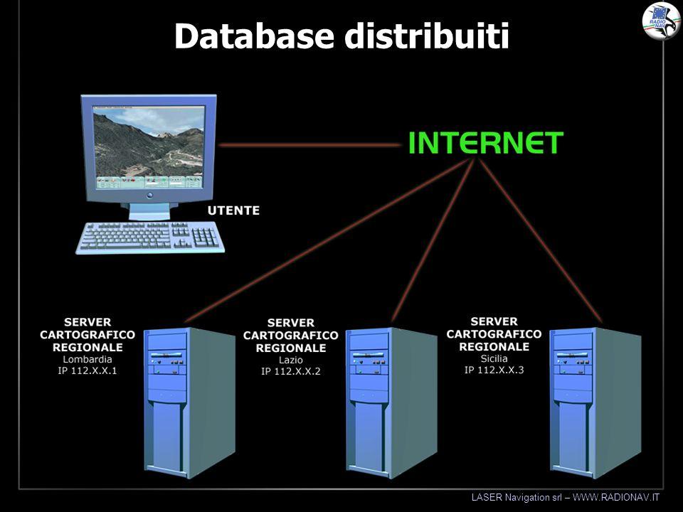Database distribuiti