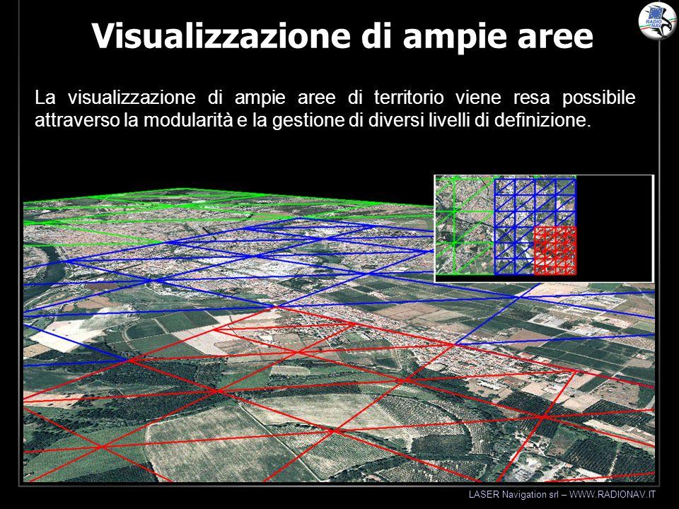 Visualizzazione di ampie aree