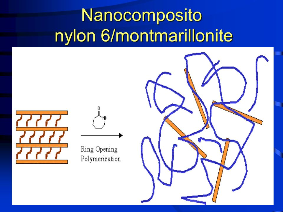 Nanocomposito nylon 6/montmarillonite