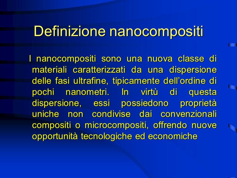 Definizione nanocompositi