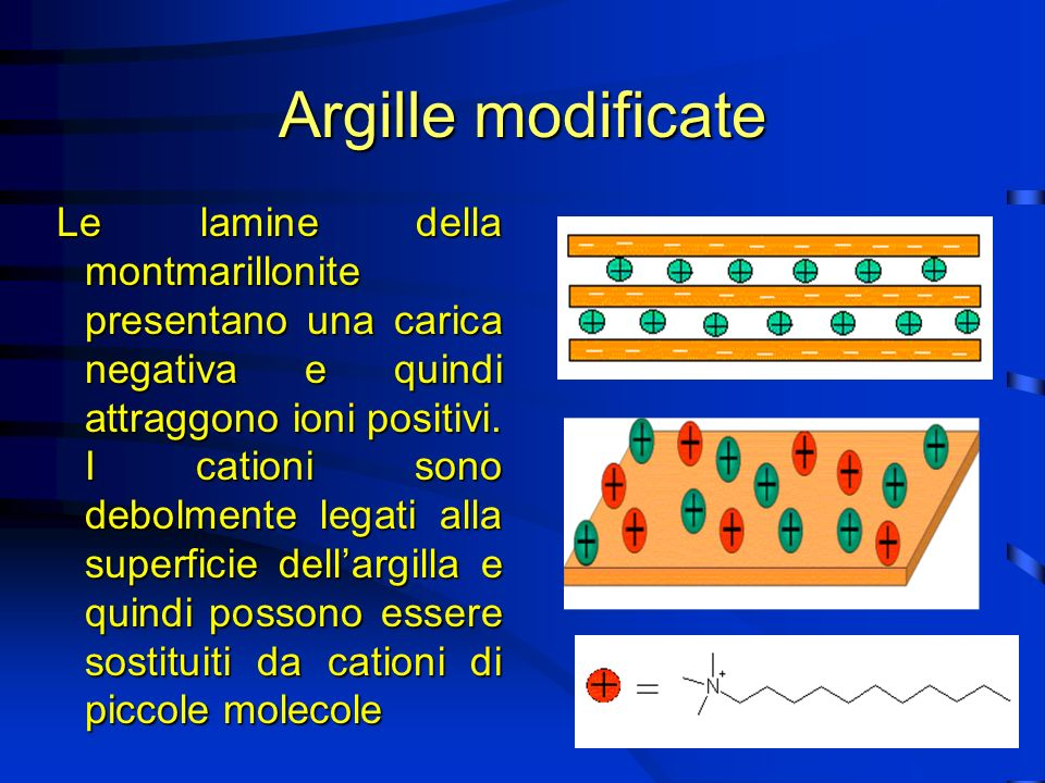 Argille modificate