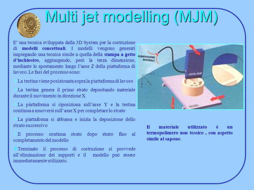 Multi jet modelling (MJM)