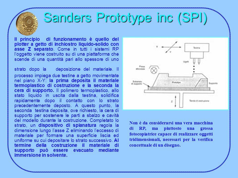 Sanders Prototype inc (SPI)