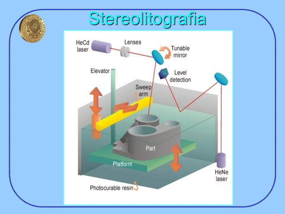 Stereolitografia