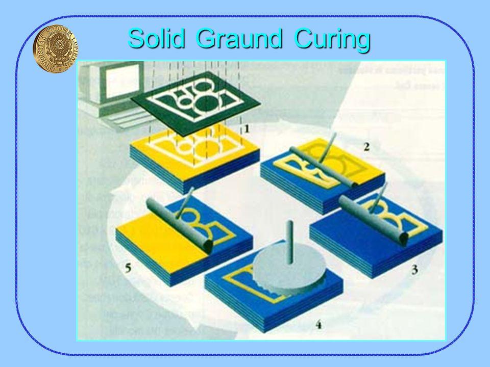 Solid Graund Curing