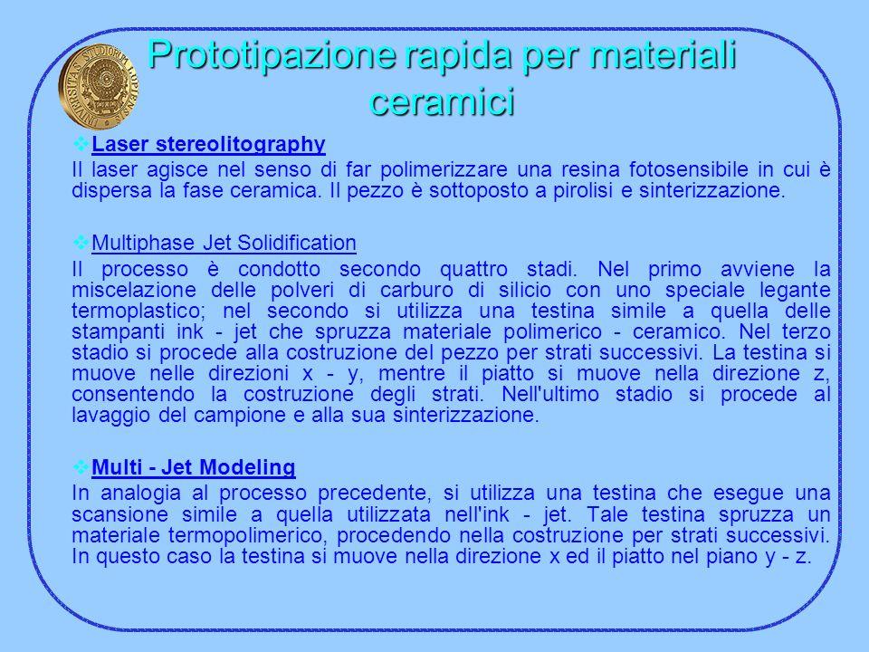 Prototipazione rapida per materiali ceramici
