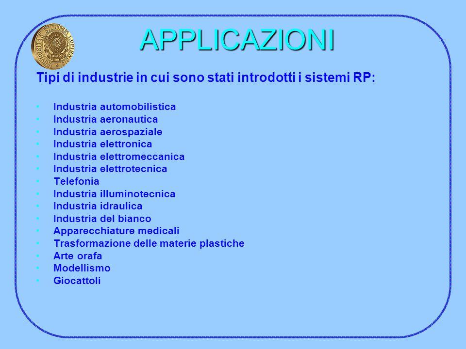 APPLICAZIONI Tipi di industrie in cui sono stati introdotti i sistemi RP: Industria automobilistica.