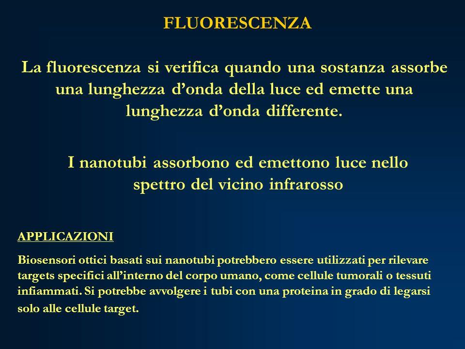 FLUORESCENZA La fluorescenza si verifica quando una sostanza assorbe una lunghezza d'onda della luce ed emette una lunghezza d'onda differente.