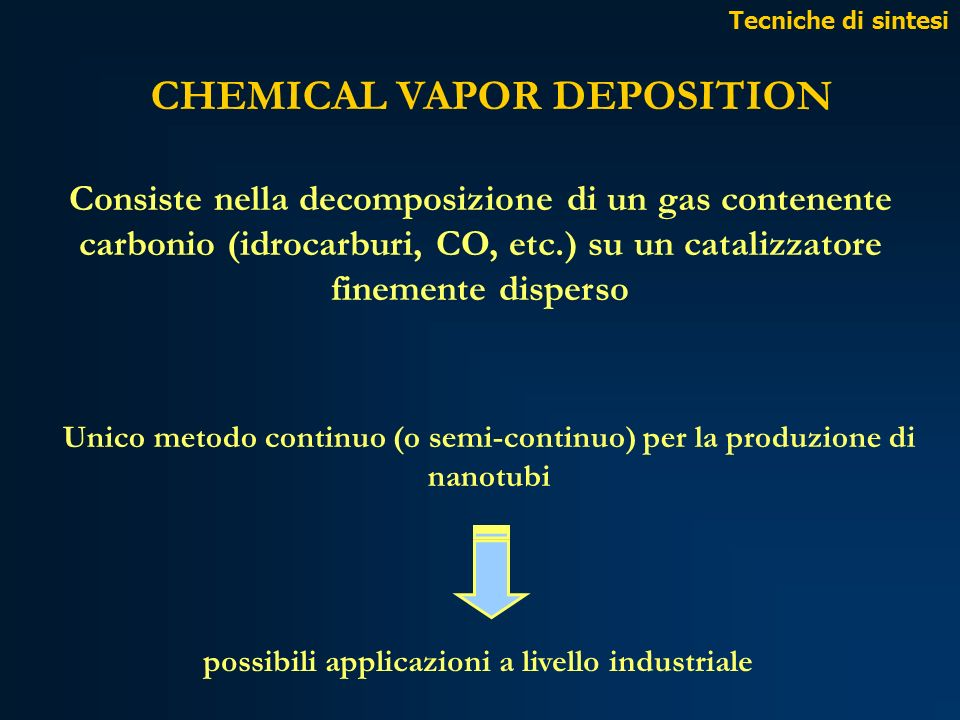 CHEMICAL VAPOR DEPOSITION