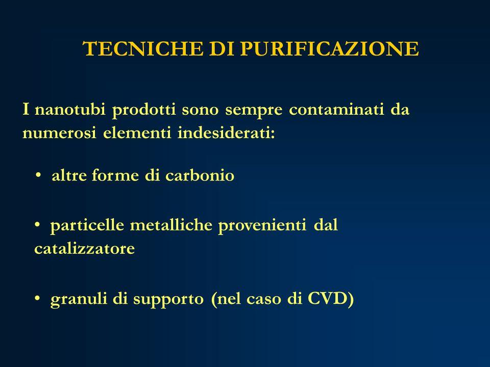 TECNICHE DI PURIFICAZIONE altre forme di carbonio