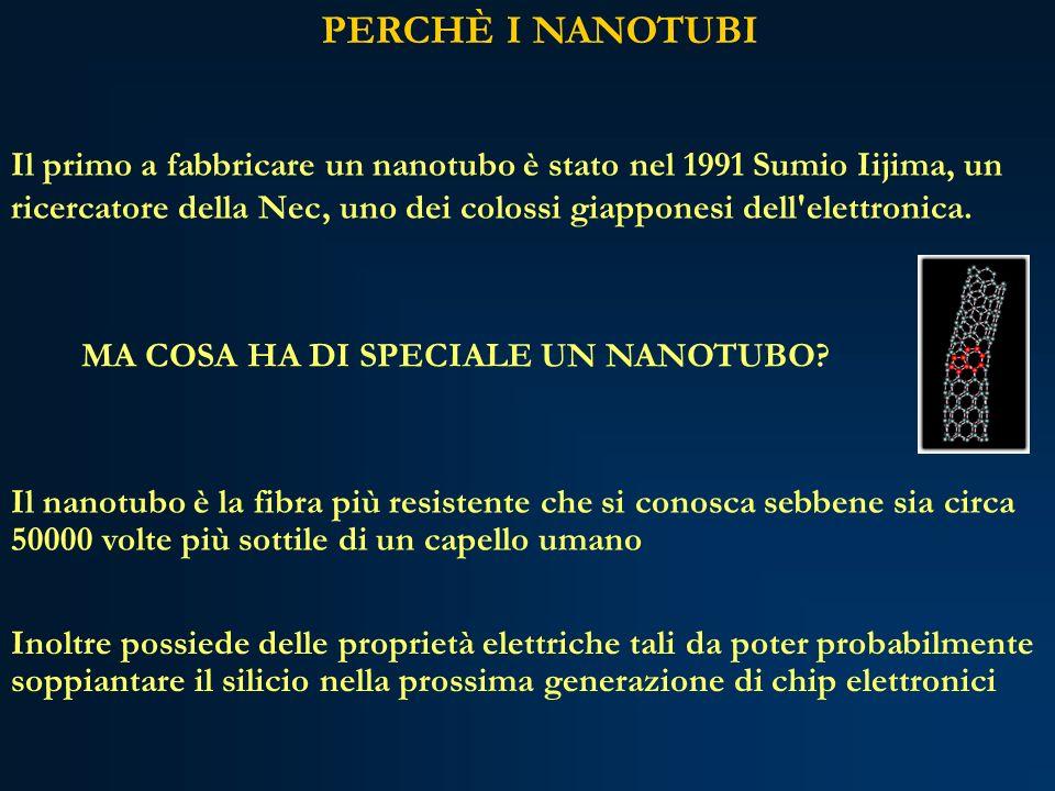 PERCHÈ I NANOTUBI