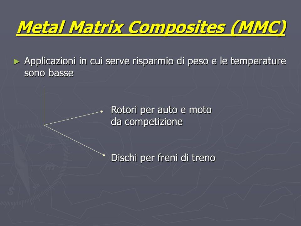 Metal Matrix Composites (MMC)