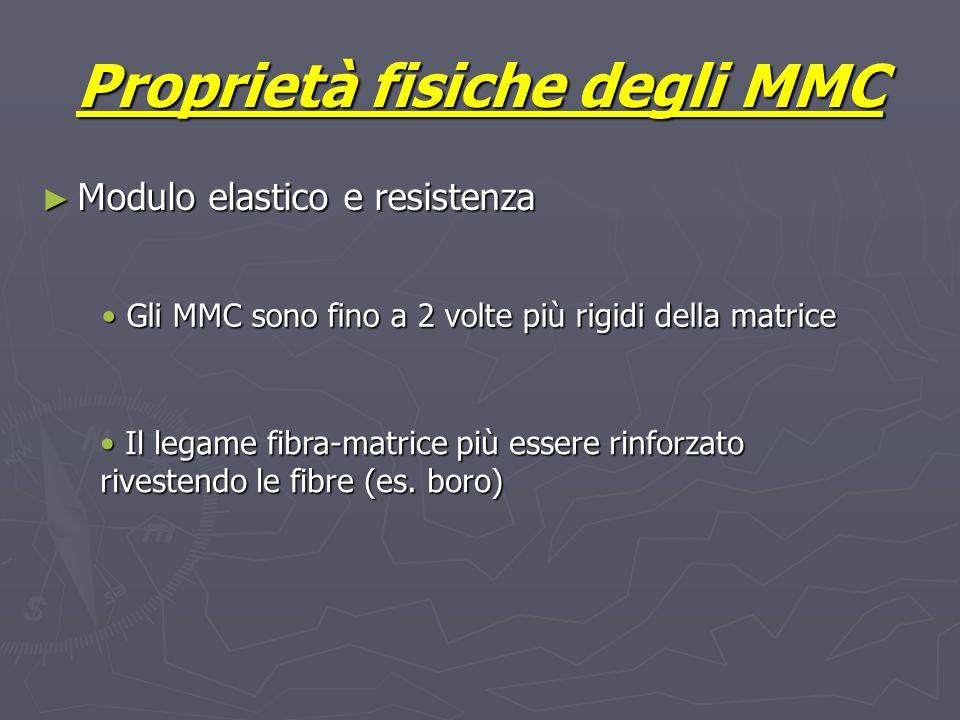 Proprietà fisiche degli MMC