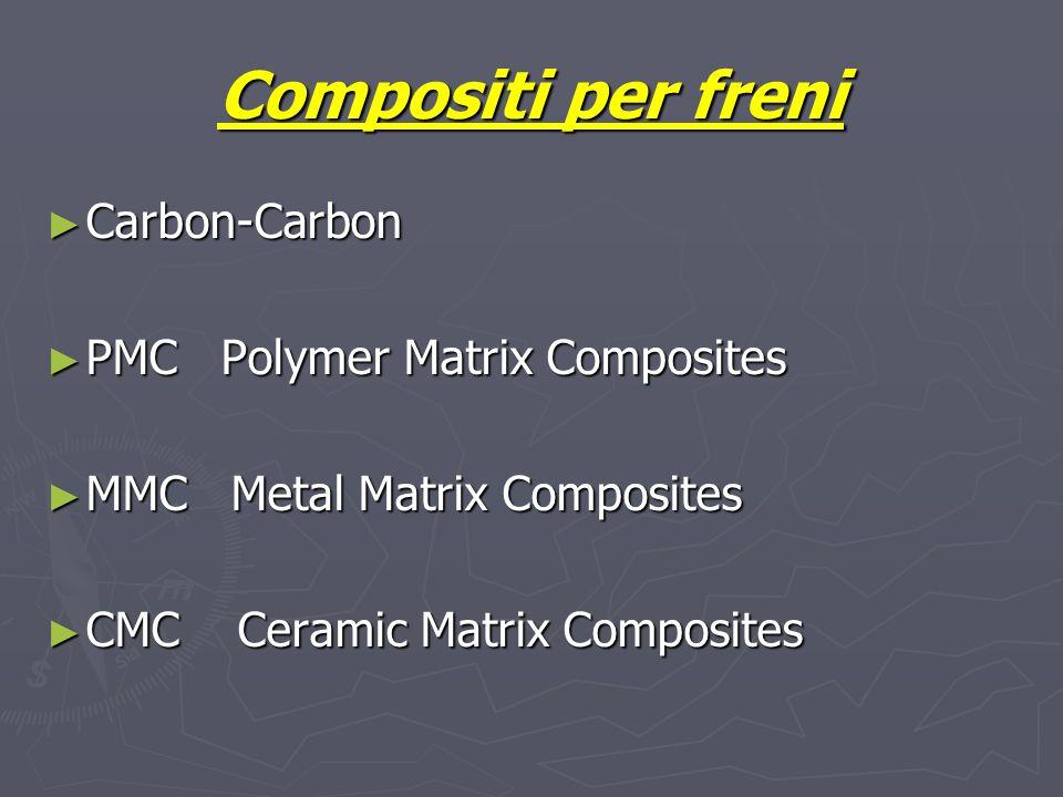 Compositi per freni Carbon-Carbon PMC Polymer Matrix Composites
