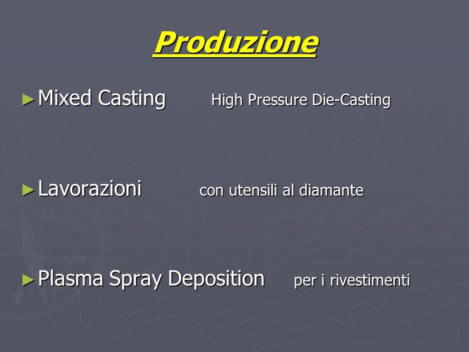 Produzione Mixed Casting High Pressure Die-Casting
