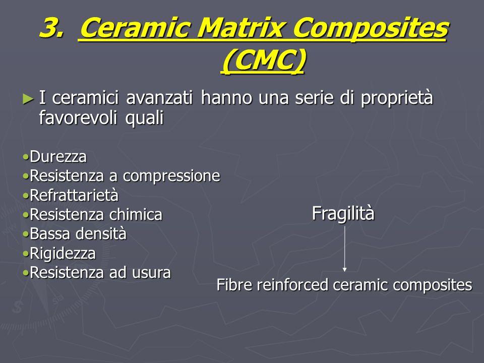 Ceramic Matrix Composites (CMC)