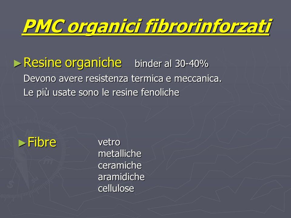 PMC organici fibrorinforzati