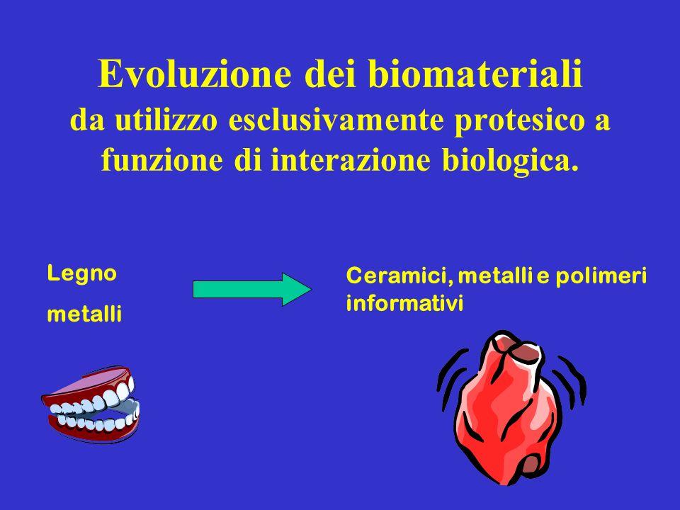 Evoluzione dei biomateriali da utilizzo esclusivamente protesico a funzione di interazione biologica.